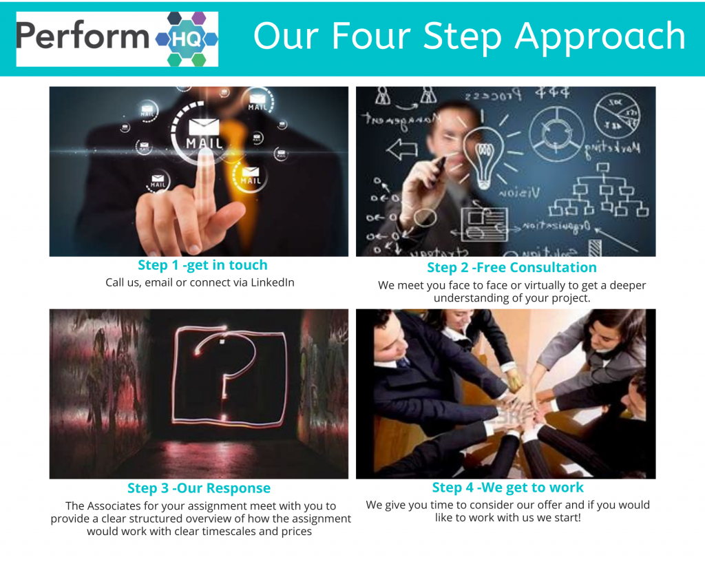 Four step infographic