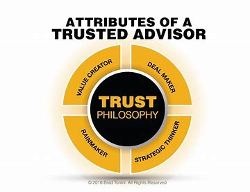Graphic circle showing 4 attributes of trusted adviser